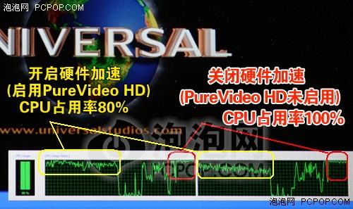 迈入高清新时代!PureVideoHD独家解析