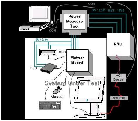 功耗≠TDP深入解析处理器的实际功耗