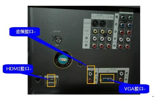 音响转换器接口图解