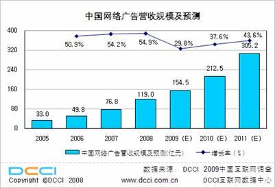 收入证明范本_揭秘朝鲜人民真实收入_营业收入不包括