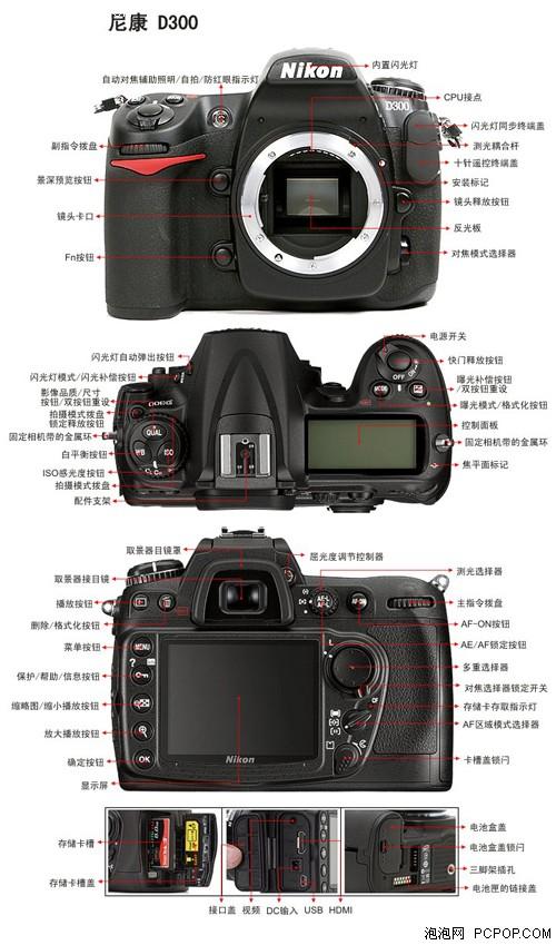 [转]了解相机与镜头上的符号(转载) - 南风吹雪 - 南风吹雪欢迎你!