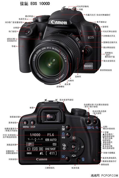 相机与镜头上的符号 - pinzhi - 清风白云