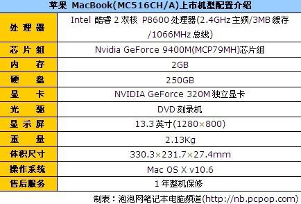 苹果 MacBook(MC516CH/A)