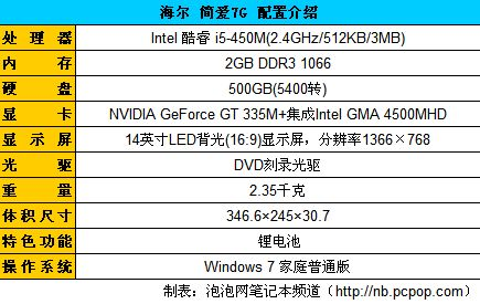 GT335强显遇i5 高性能海尔简爱7G评测