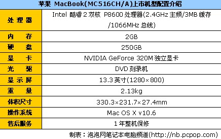 时尚双核独显本 苹果MC516CH/A售7400