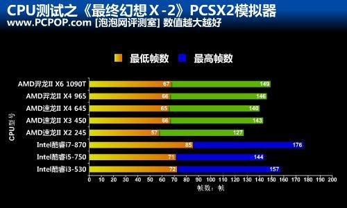 PS2模拟器实测!入门CPU流畅运行PCSX2_-泡泡网