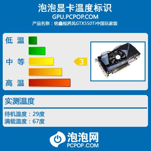 只为玩家定制 铭鑫GTX550Ti显卡评测!