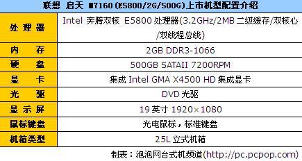 配E5800+500G硬盘机 联想M7160报3234