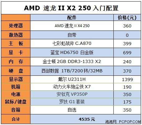 CPU暑促大降价!六套主流攒机配置推荐