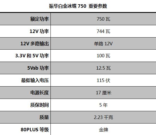 振华白金牌750瓦电源评测
