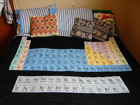 创意 极客/Periodic Table(化学元素周期表床)
