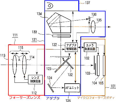 奥林巴斯可能发布比E-M5还高端的微单