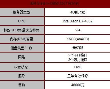 E7-4807处理器 IBM x3850 X5售40500