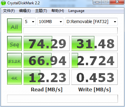 高速USB3.0 金士顿DT R3.0闪存盘评测
