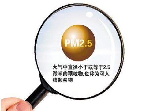 真的能去除PM2.5吗?净化器选购技巧