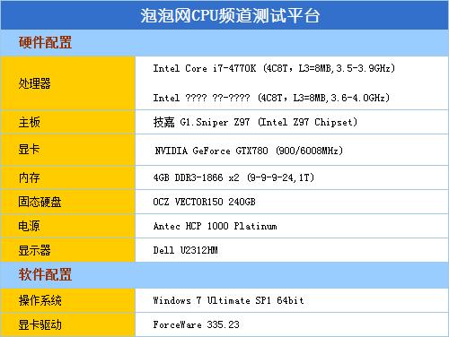 9系主板来了 全新酷睿升级版抢先测试