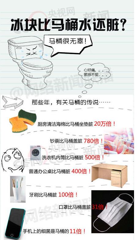 家电知识堂:洗衣机内筒比马桶脏500倍