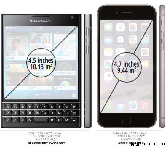 手机屏幕尺寸大小