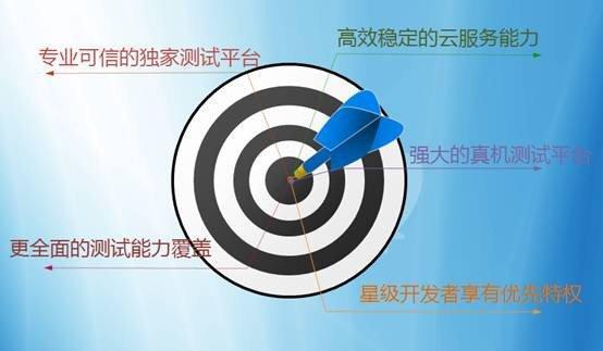 """腾讯开放平台联合工信部首发""""智测云"""""""