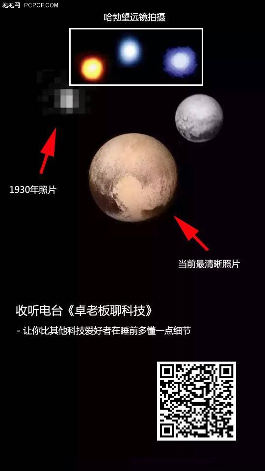 冥王星不再打码!聊一聊非著名矮行星