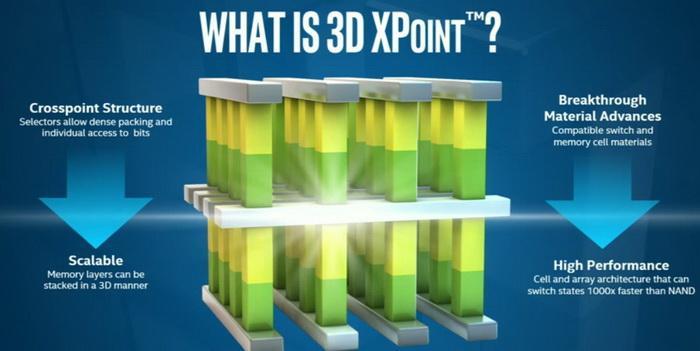 存储技术突破3D XPoint闪存性能大提升
