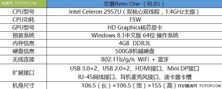 小巧时尚的迷你PC 宏碁Revo One评测