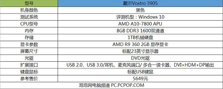 同类最佳显卡 戴尔Vostro商务PC评测