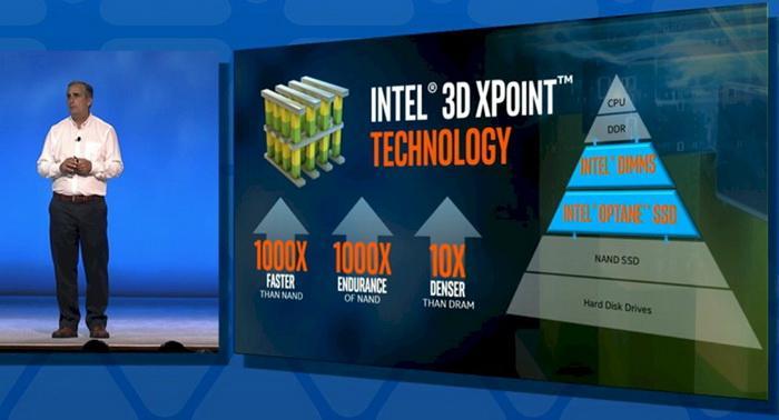 Intel首次公开3D XPoint闪存硬盘性能