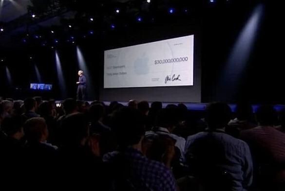 iPad Pro如何实现取代PC?现在苹果才刚刚上路