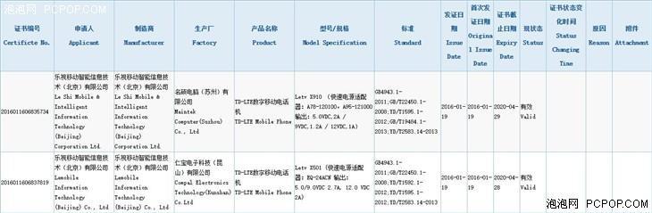 蓄势待发 疑似乐视手机2代通过3C认证