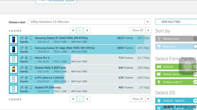 华为P9配置全曝光 新GPU不如麒麟950的?