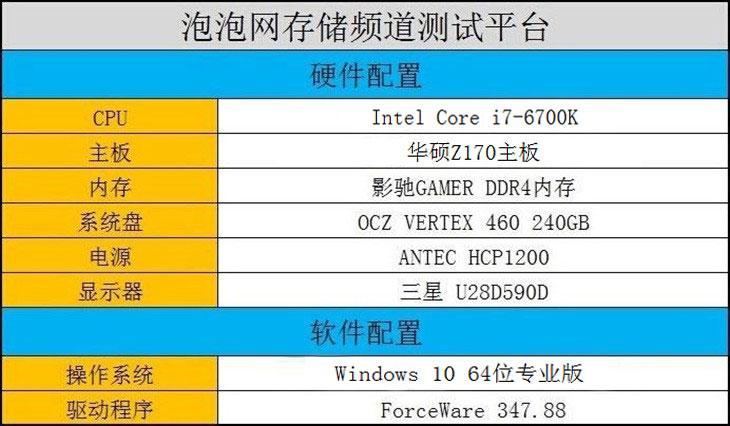 读取2600MB/s 影驰HOF PCI-E SSD评测