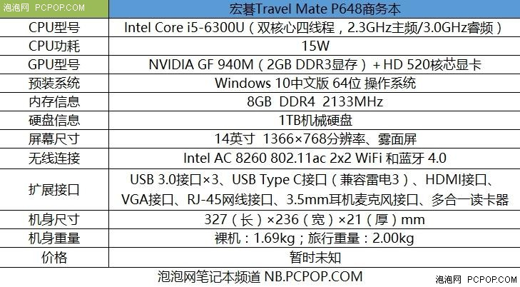 宏碁TravelMate P648评测