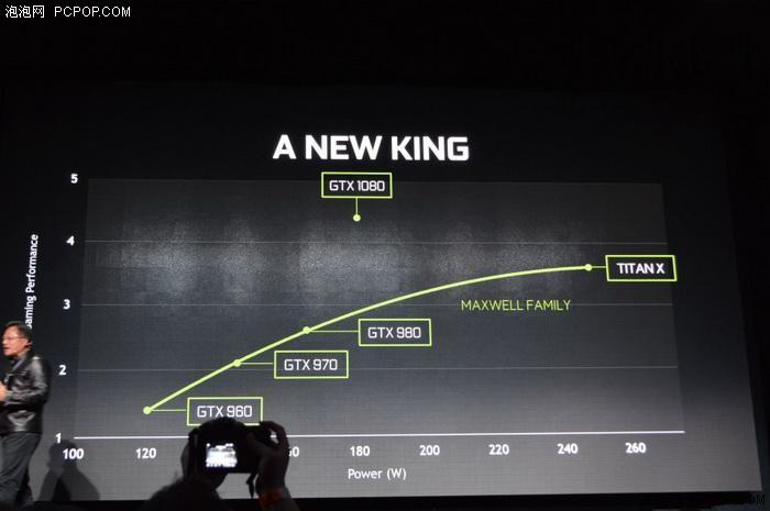 NVIDIA显卡SMP技术可提升20%游戏性能