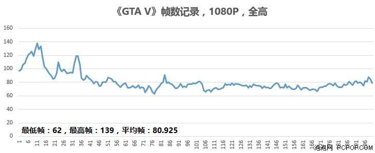 GTX 1060干啥都行?雷神ST Pro游戏体验