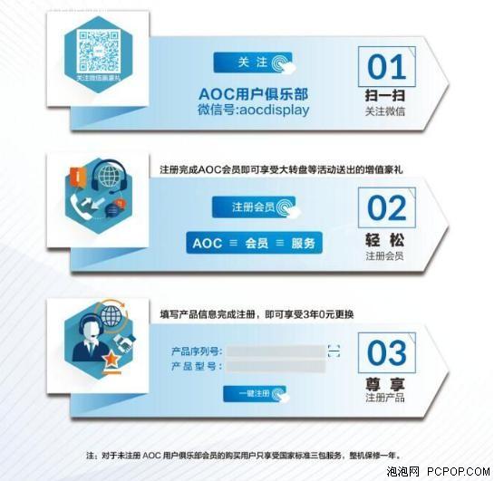 AOC 11.11京东专场怒推五大福利!玩儿HIGH了