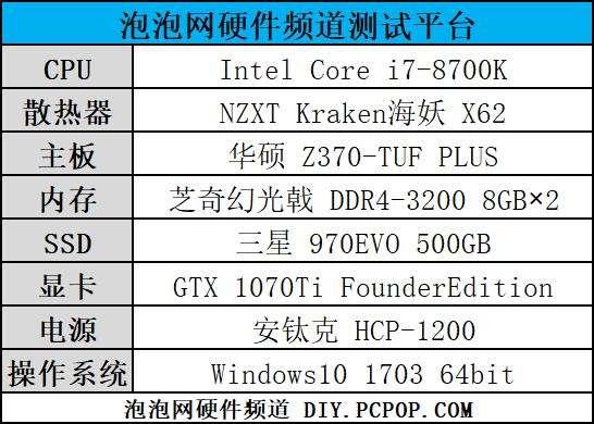 性能与质保都提升 500GB三星970EVO SSD评测