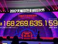 人均200块!天猫、京东双11销售额共计近3000亿!