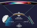 小曲面大学问 三星曲面显示器双十二低至899元