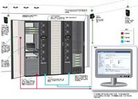 APC服务器解决方案 一种全局管理方法