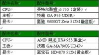 第四季高端网吧机型配置指南-英特尔i5 750