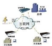 D-Link VPN助智胜文具安全高效通信
