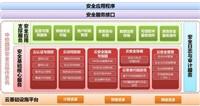 中标麒麟推出全新云安全架构