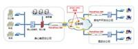 重庆美心集团选择百卓网络以优化网络