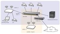 NETGEAR智能视频监控 高性价比企业安全保障