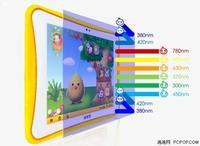 数据说话 儿童平板电脑评测对比