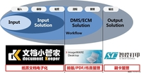 2016中国商务打印市场 推出办公佳族