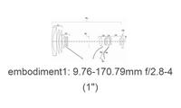 ���ܹ���28-500mm/F2.8-4��ͷ���ר��