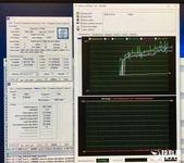 罕见体质Intel i7-7700K 超频实力惊人