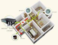 装修季:新风系统和空气净化器怎么选